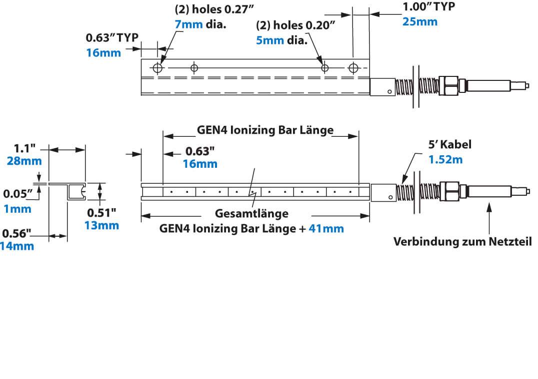 GEN4 Ionisierungsleiste Abmessungen