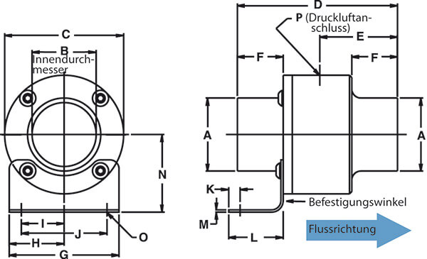 Vakuumförderer Abmessungen