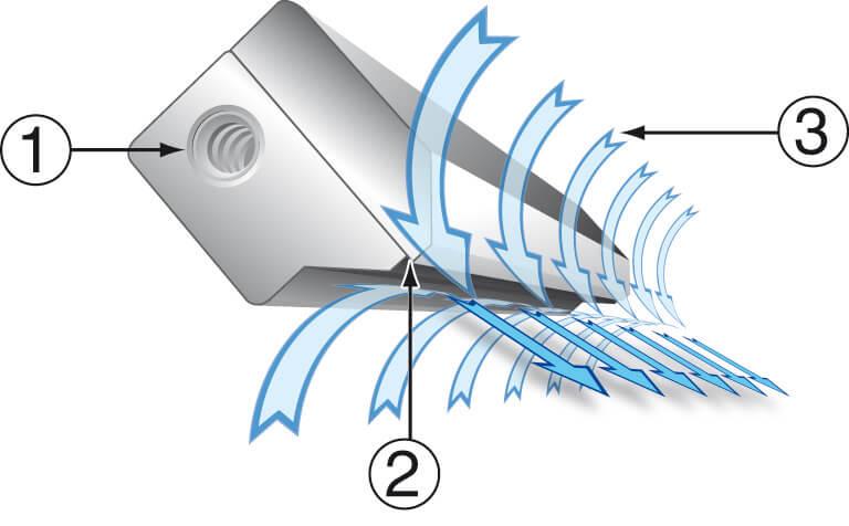 Super Air Knife Exair Luftmesser Bei Eputec Drucklufttechnik