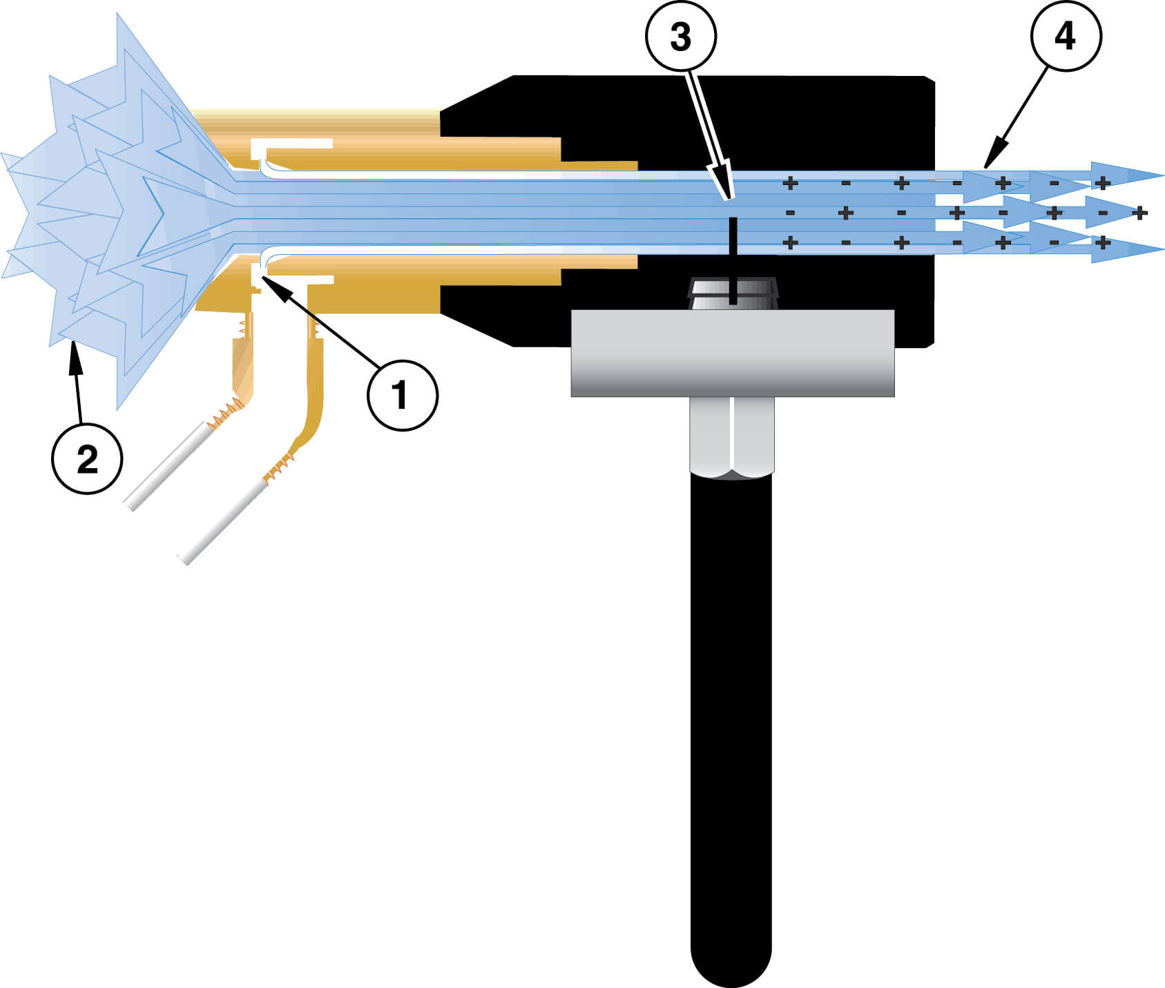 Ion Air Gun how works it