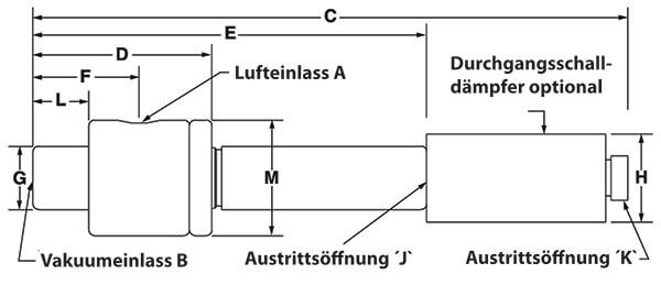 E-Vac einstellbar Abmessungen