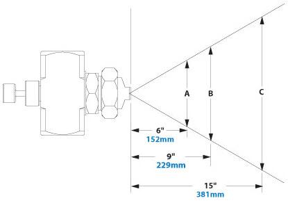 External Mix Wide Angle Flat Fan Airflow Pattern