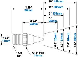 Abmessungen Modell 1010SS