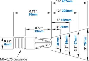 Nano Blasdüse Modell 1110SS Abmessungen