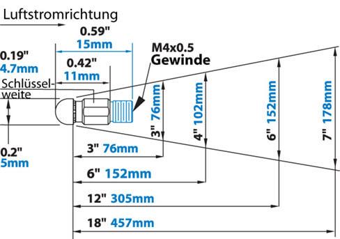 Rückblasdüse 1004SS Luftströmungsfeld