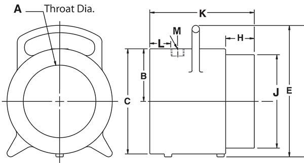 Dimensions Super Air Amplifier Modelle 120028