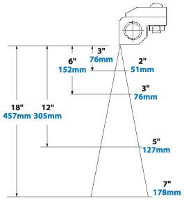 Standard Ion Air Knife Dimensions Abmessungen