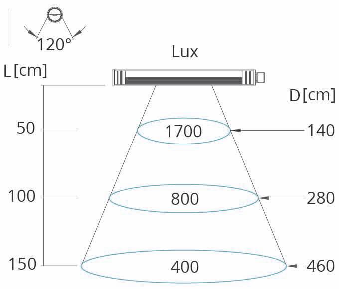 Leuchtwinkel Ledy-N 5 Watt